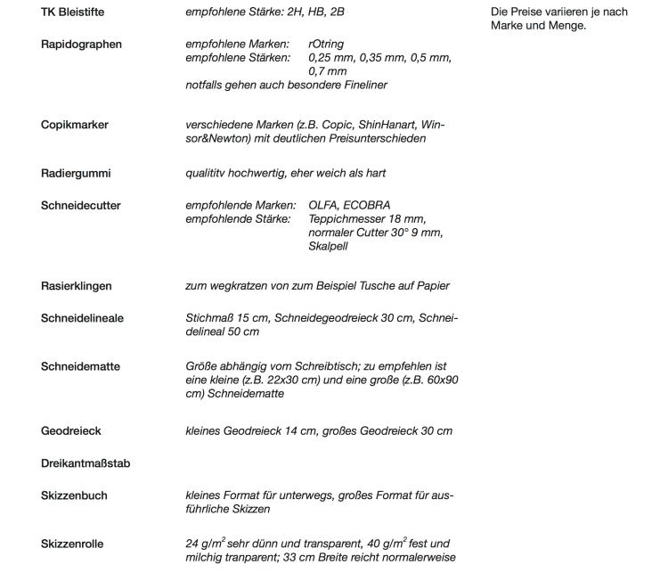 materialempfehlungen-1.png